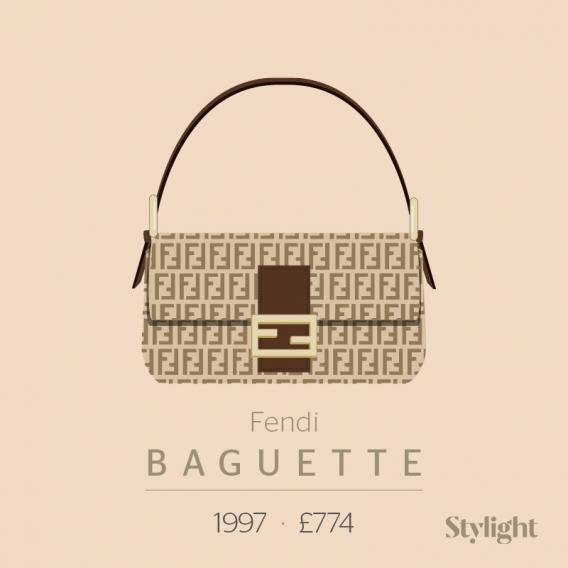 1657cff9c988 Самые известные сумки: 30 лучших It Bag в истории. It Bag может преобразить  и возвысить даже самый простой наряд и, кроме того, легендарные сумки с ...