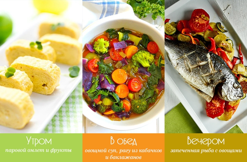 Антивозрастная диета: что такого съесть, чтобы помолодеть - фото №2