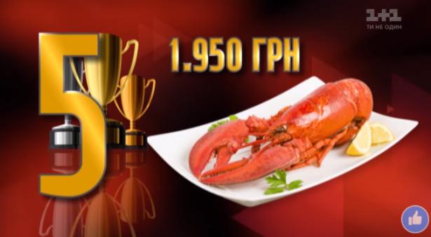 рейтинг дорогих блюд в ресторанах