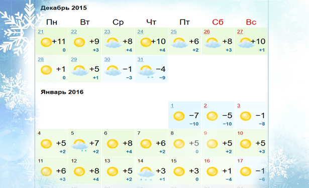 Какой будет погода на Новый Год 2016 в Украине - фото №2