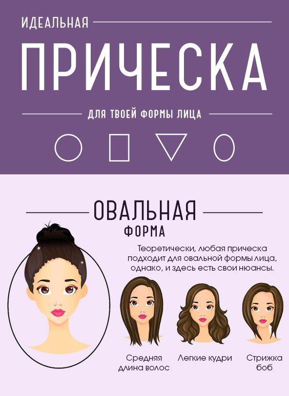 Подстригись: выбираем стрижку для своей формы лица (ПОЛНЫЙ ГИД) - фото №1