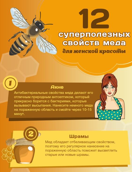 мед для красоты
