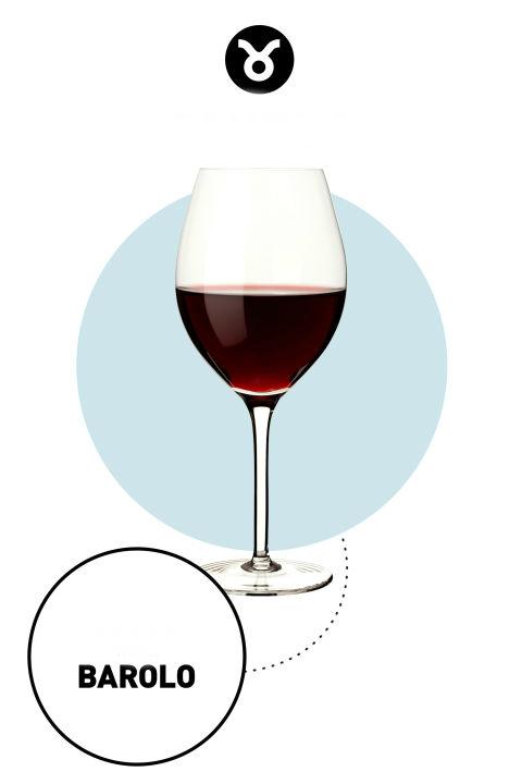 выбрать вино по знаку зодиака телец