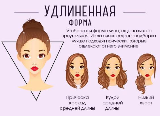 Подстригись: выбираем стрижку для своей формы лица (ПОЛНЫЙ ГИД) - фото №2
