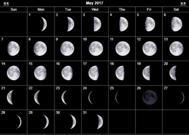 Фазы Луны в мае 2017