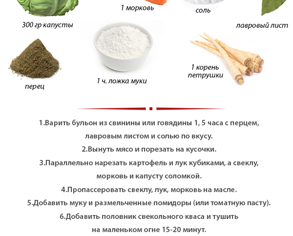 Галицкая кухня: рецепты блюд, ради которых мы ездим во Львов на выходные - фото №4