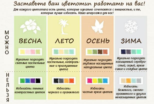 Как определить свой цветотип. Инфографика - фото №4