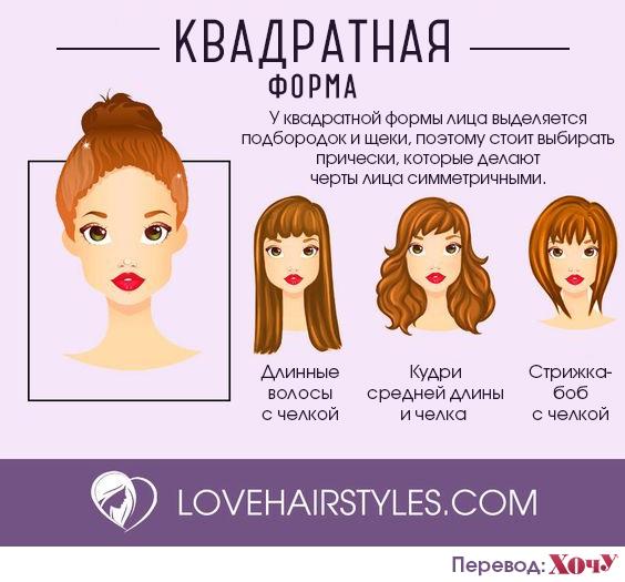 Подстригись: выбираем стрижку для своей формы лица (ПОЛНЫЙ ГИД) - фото №4