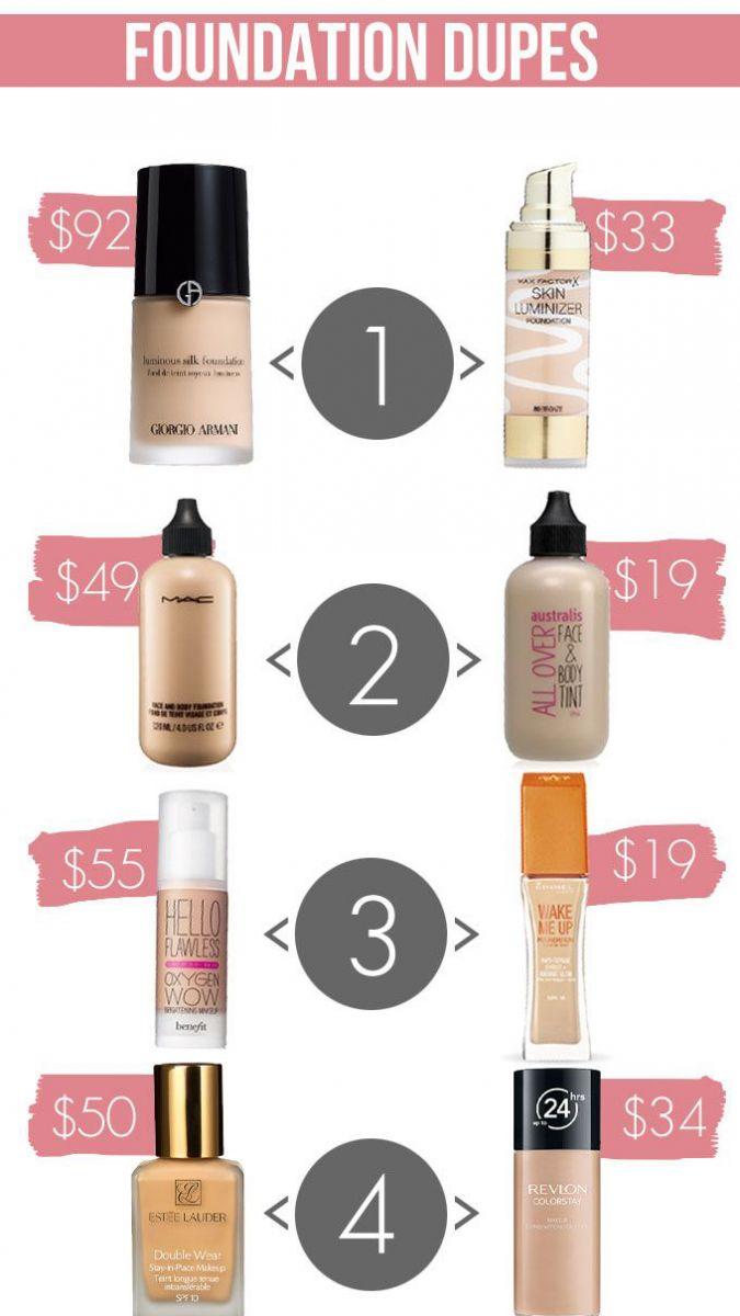 Зачем покупать дорогую косметику: разница между люксом и масс-маркетом - фото №1