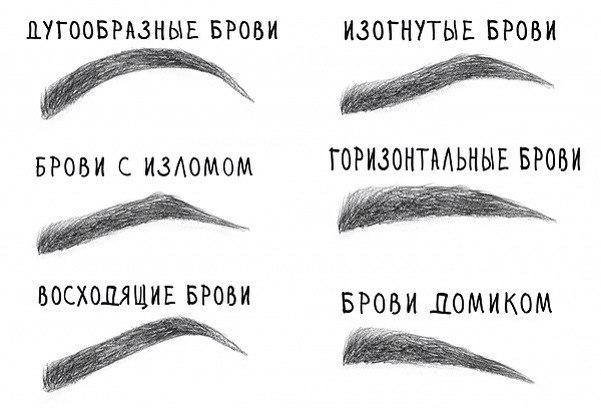 """Как подобрать """"свою"""" форму бровей - фото №1"""