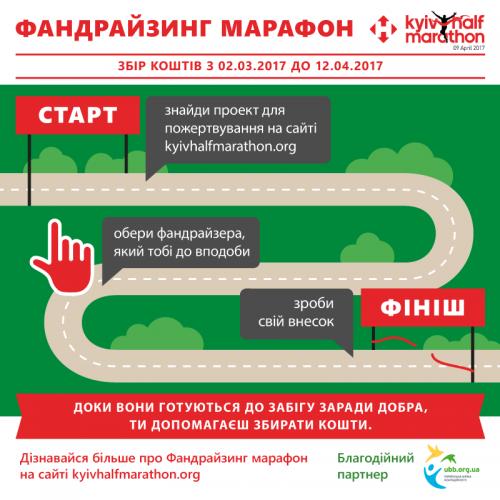 Nova Poshta Kyiv Half Marathon 2017