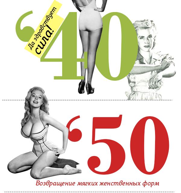 100 лет красоты: как менялись стандарты моды - фото №3