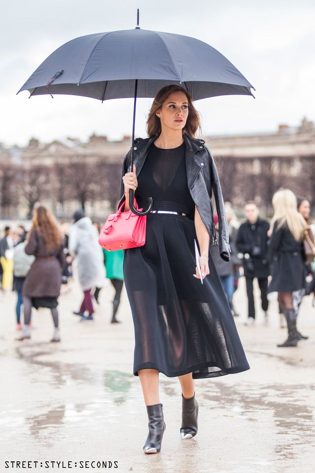 Модные тренды осень 2015