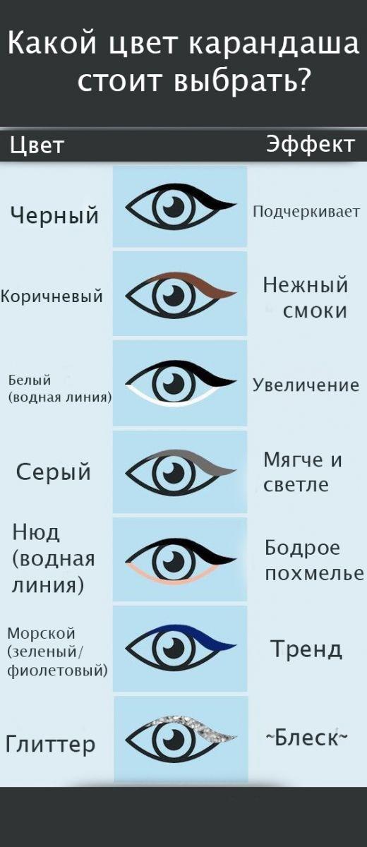 Цветные стрелки на глазах: когда это красиво и не пошло - фото №1