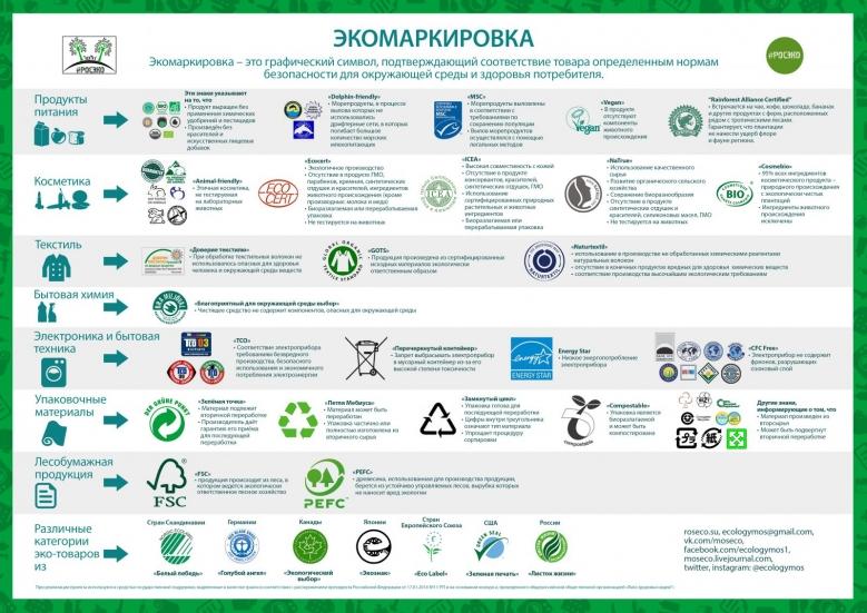 https://img1.hochu.ua/images/ekomarkirovka-kopiya-2%20(1).jpg
