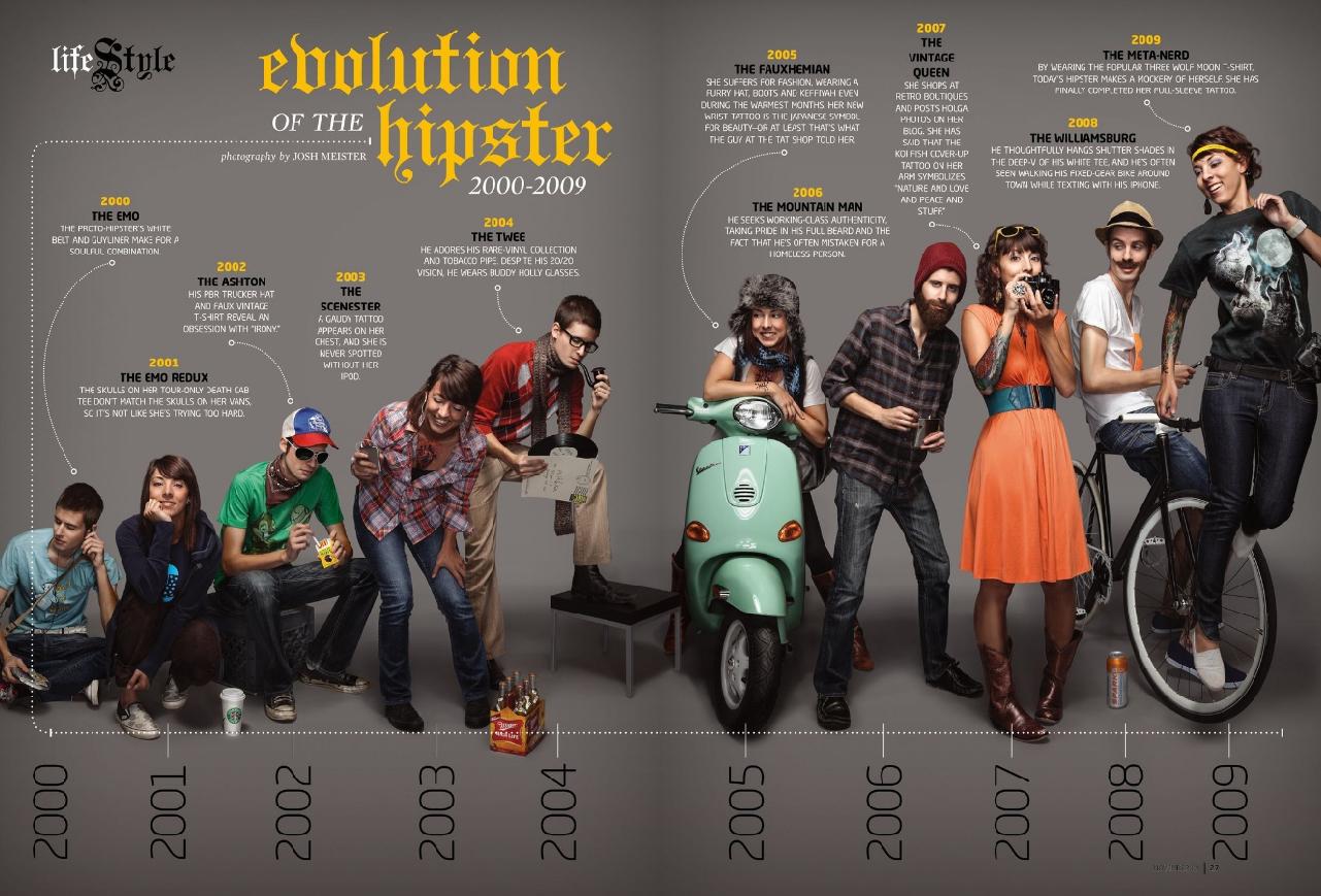 Модный ликбез: стили в одежде и их характеристики - фото №12