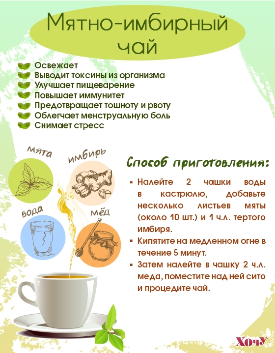 имбирный чай рецет