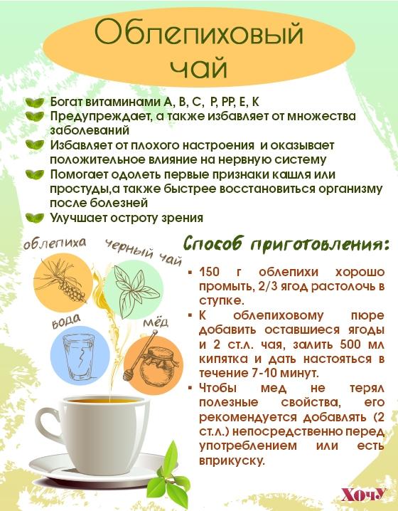 облепиховый чай рецепт