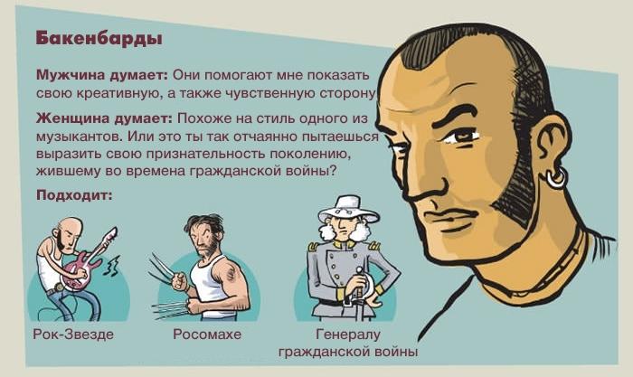 О чем расскажет борода мужчины: ИНФОГРАФИКА - фото №3