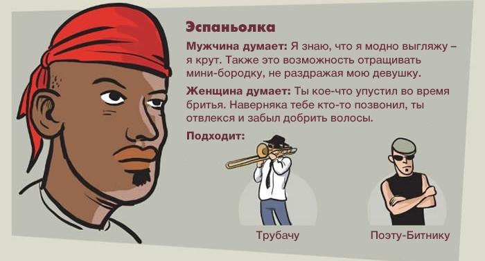 О чем расскажет борода мужчины: ИНФОГРАФИКА - фото №6