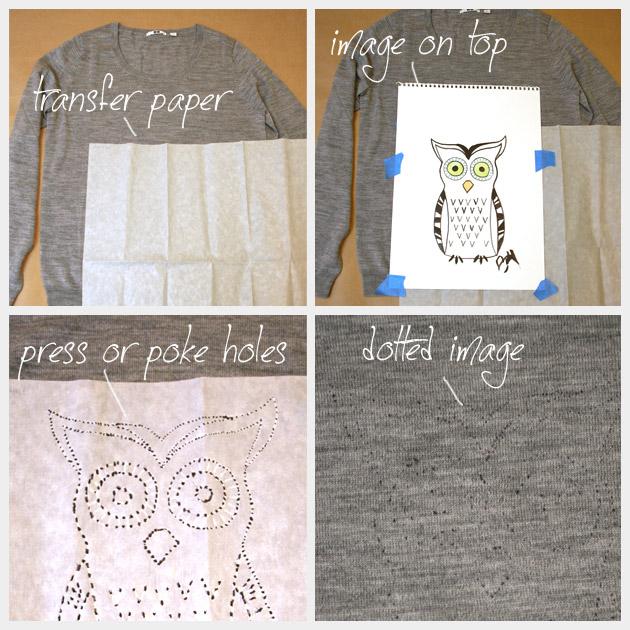 Мастер-класс: как сделать рисунок на одежде. Фото - фото №3