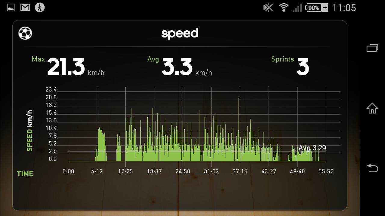 Как пробежать первые 5 км: лучшие мобильные приложения с планом пробежек - фото №3