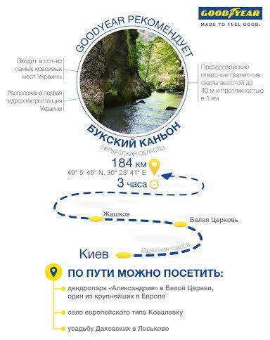 Майские праздники в Украине: самые интересные автомаршруты - фото №4