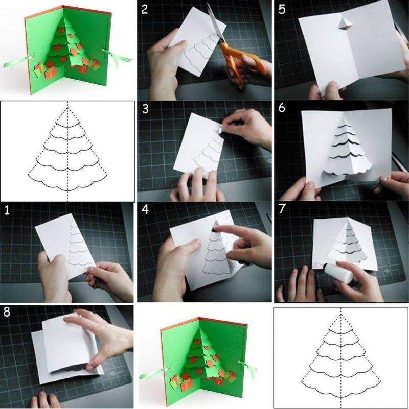 Новогодняя открытка своими руками только из бумаги очень легкие