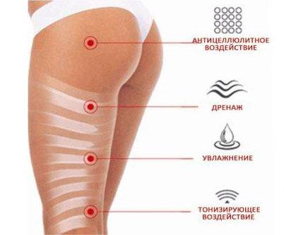 Как похудеть в ногах дома