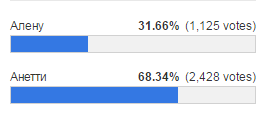 Кто победит в Холостяке 6 сезон Украина: кого выберет Иракли Макацария (голосование и приз угадавшему победительницу) - фото №3