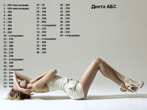 Диета abc+x youtube.