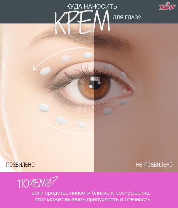 Как нельзя наносить крем для глаз - фото №1