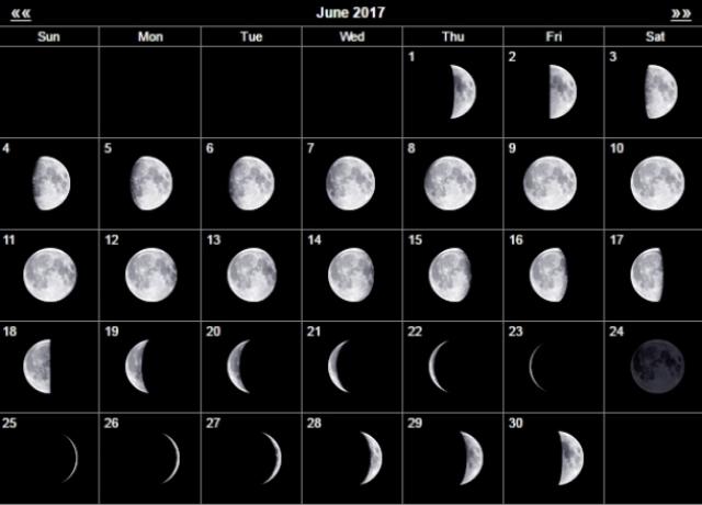 фазы Луны в июне
