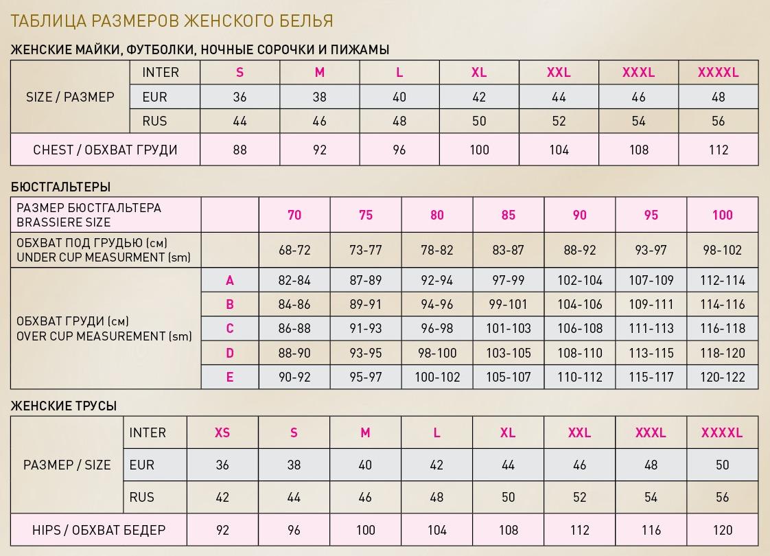 Как выбрать нижнее белье: типы белья и таблицы размеров