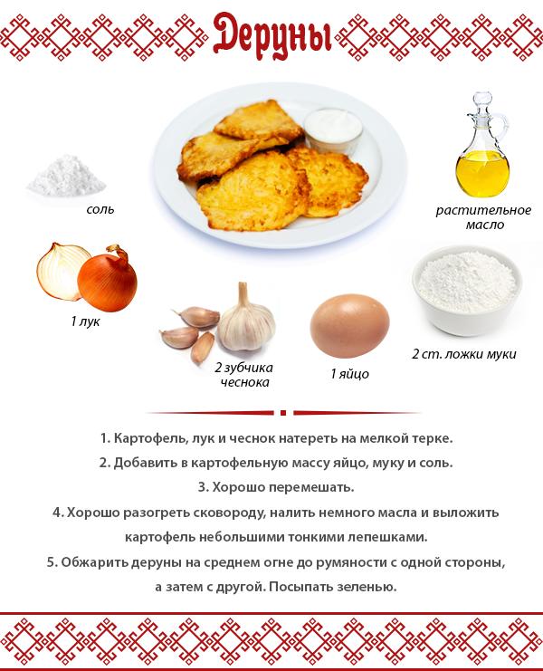 Галицкая кухня: рецепты блюд, ради которых мы ездим во Львов на выходные - фото №1