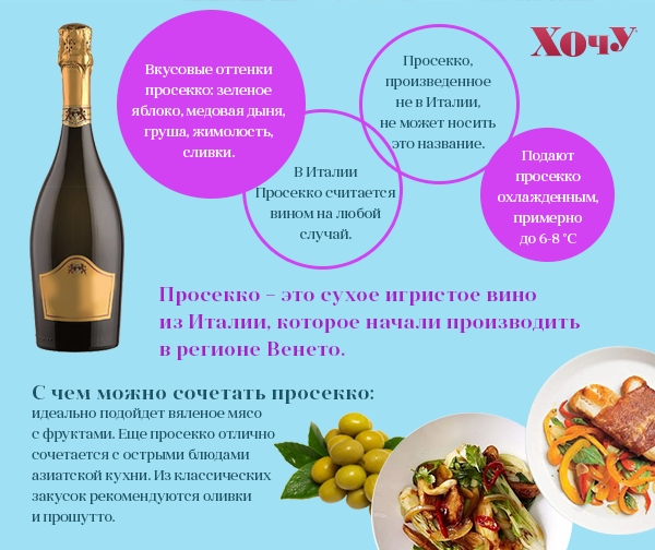 Просекко и шампанское: чем они отличаются и как пить эти игристые вина - фото №2
