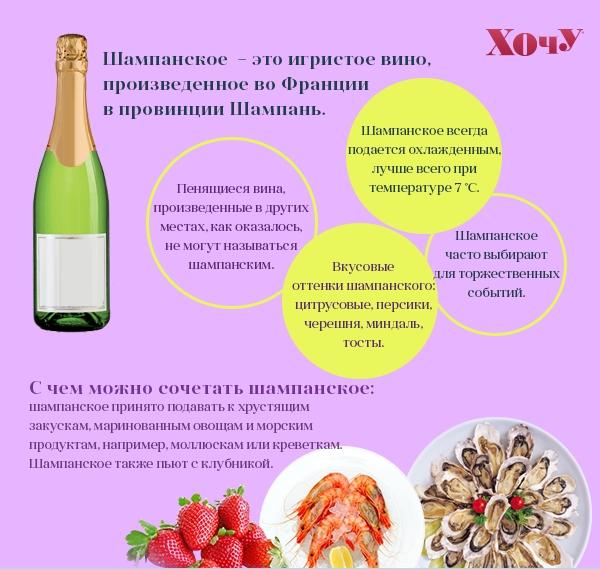 Просекко и шампанское: чем они отличаются и как пить эти игристые вина - фото №4