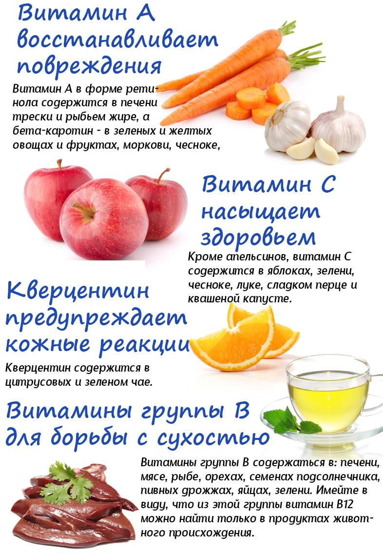 Какой должна быть диета для кожи. Инфографика - фото №2