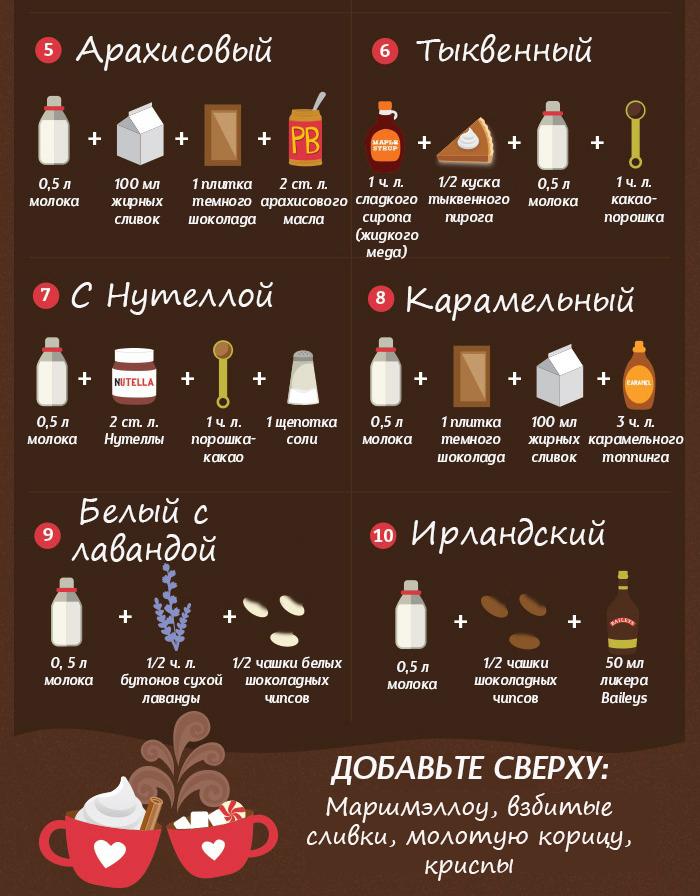 Как сделать горячий шоколад. Инфографика - фото №2