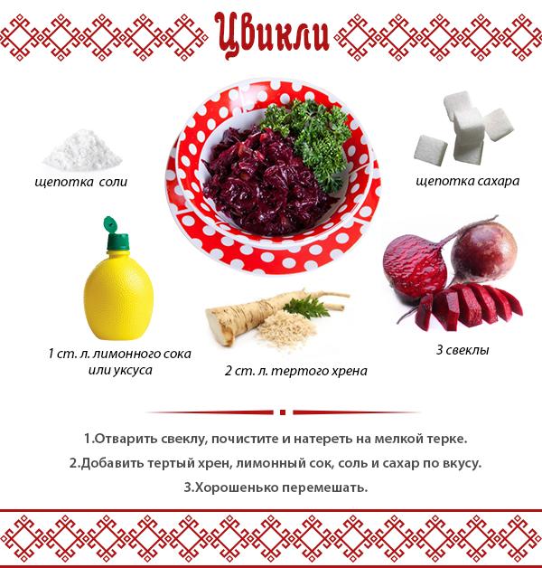 Галицкая кухня: рецепты блюд, ради которых мы ездим во Львов на выходные - фото №2