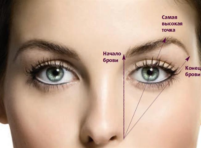 Как сделать глаза веселыми 559