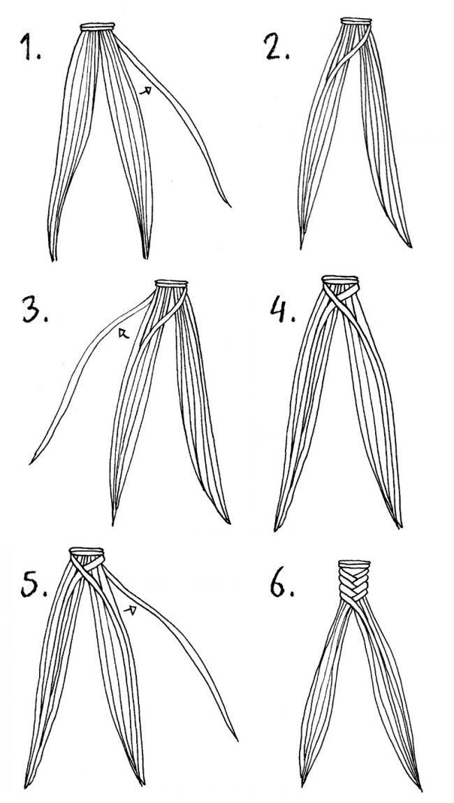 """Как плести косу """"рыбий хвост"""": учимся делать стильное плетение на все случаи жизни - фото №2"""
