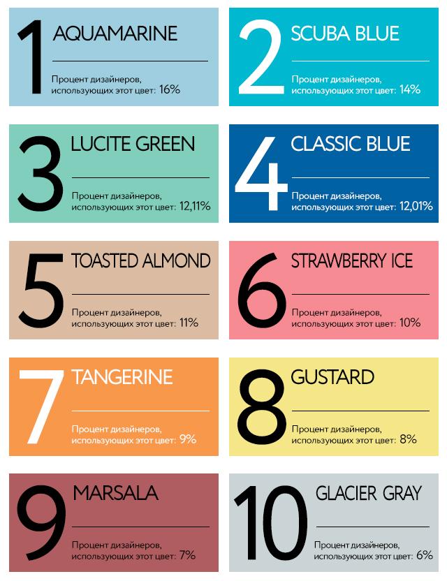 Какой цвет будет самым модным в 2015 году - фото №1