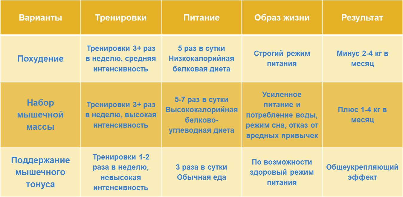 Ответы@mail. Ru: как можно похудеть в ногах и в бедрах быстро.