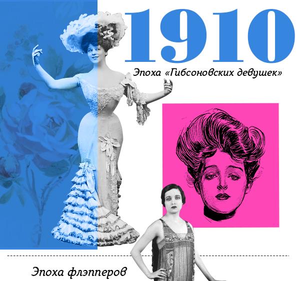 100 лет красоты: как менялись стандарты моды - фото №1