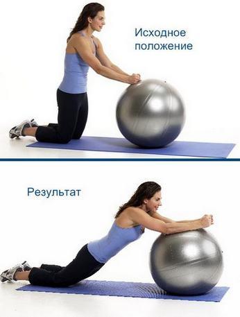 Упражнение с мячом для похудения скачать