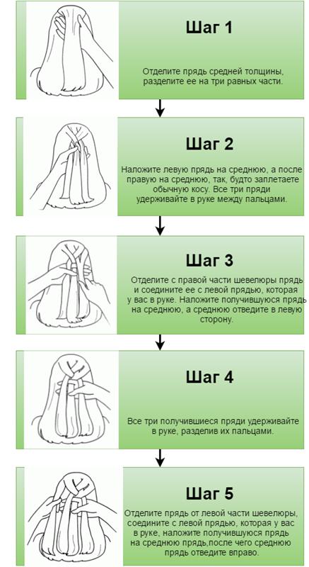 Как плести колосок правильно и не облажаться (+ВИДЕО) - фото №1