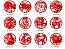 Восточный гороскоп на 2016 год Огненной Обезьяны