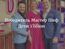 Стало известно, кто выиграл Мастер Шеф Дети Украина в 2016 году: фото победителя шоу