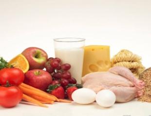 Самый точный подсчет калорий основных продуктов